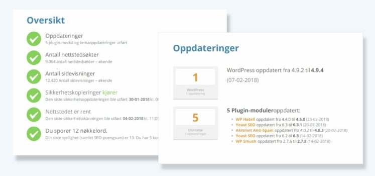 Dating løsninger WordPress plugin